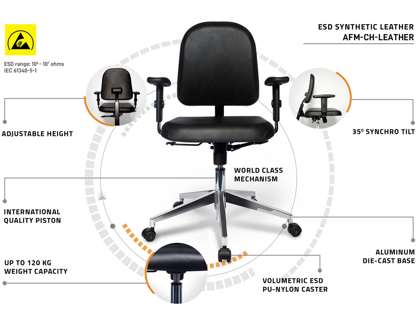 esd chairs for electronic assembly