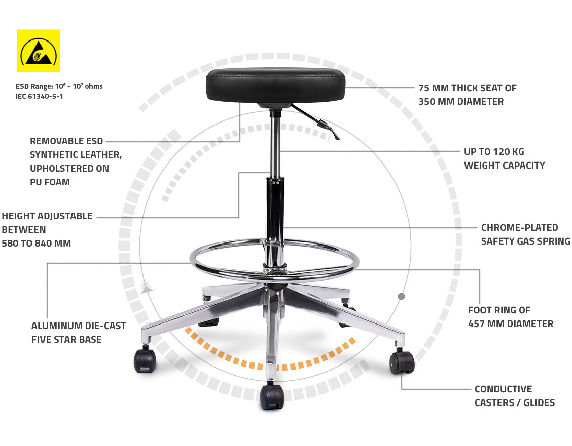 esd chairs for manufacturing