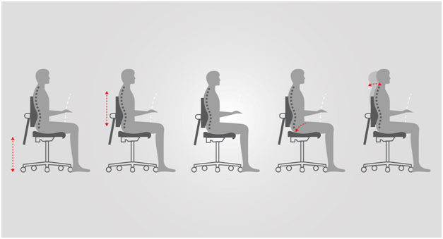 Ergonomics ESD Chair Protection